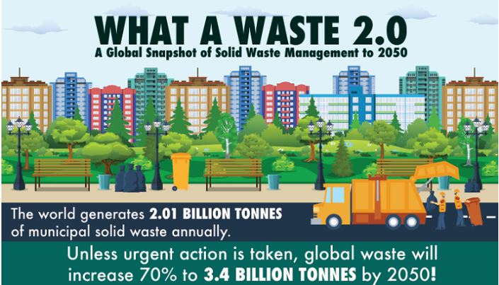 Solid waste 1